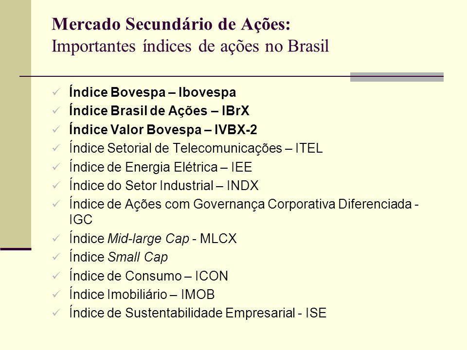 Mercado Secundário de Ações: Importantes índices de ações no Brasil Índice Bovespa – Ibovespa Índice Brasil de Ações – IBrX Índice Valor Bovespa – IVB