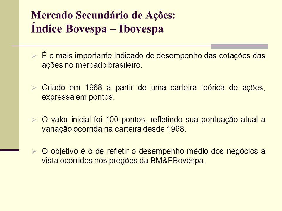 Mercado Secundário de Ações: Índice Bovespa – Ibovespa É o mais importante indicado de desempenho das cotações das ações no mercado brasileiro. Criado