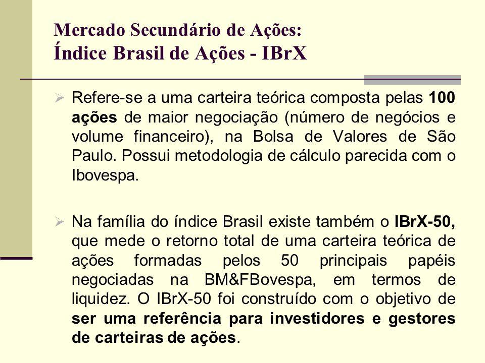 Mercado Secundário de Ações: Índice Brasil de Ações - IBrX Refere-se a uma carteira teórica composta pelas 100 ações de maior negociação (número de ne