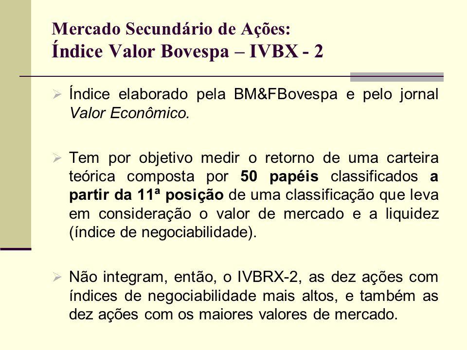 Mercado Secundário de Ações: Índice Valor Bovespa – IVBX - 2 Índice elaborado pela BM&FBovespa e pelo jornal Valor Econômico. Tem por objetivo medir o