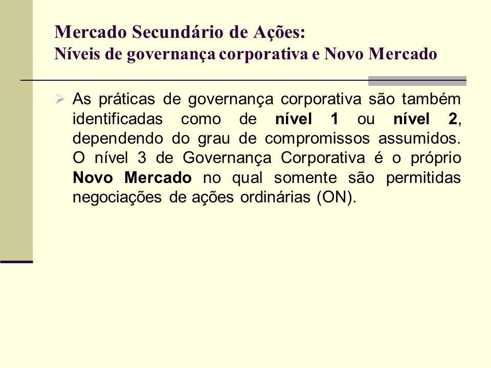 Mercado Secundário de Ações: Níveis de governança corporativa e Novo Mercado As práticas de governança corporativa são também identificadas como de ní