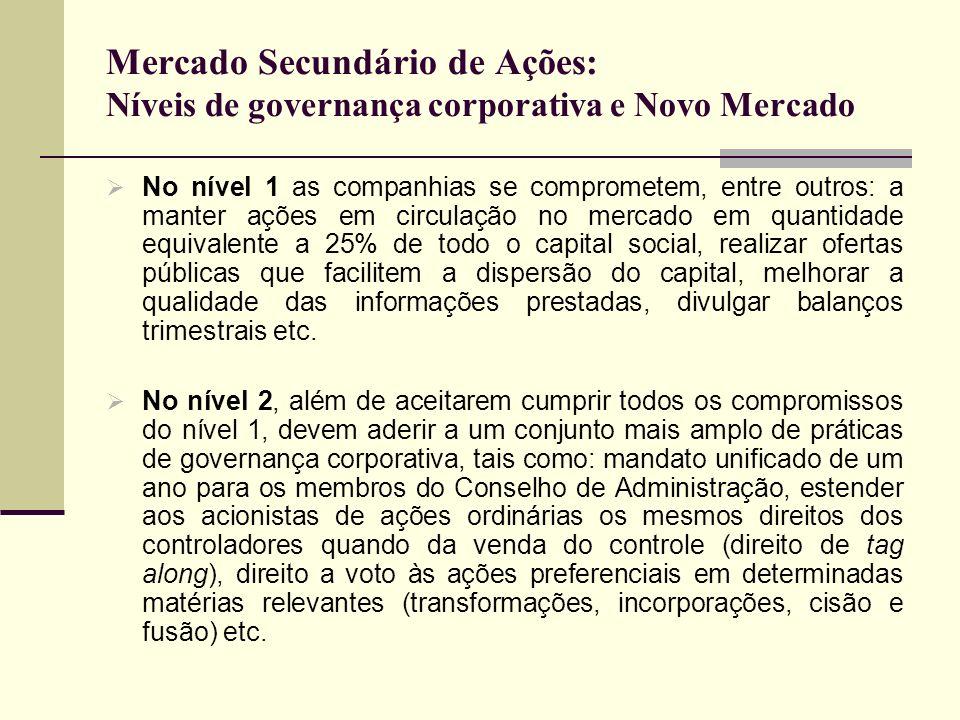 Mercado Secundário de Ações: Níveis de governança corporativa e Novo Mercado No nível 1 as companhias se comprometem, entre outros: a manter ações em