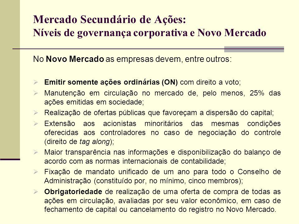 Mercado Secundário de Ações: Níveis de governança corporativa e Novo Mercado No Novo Mercado as empresas devem, entre outros: Emitir somente ações ord
