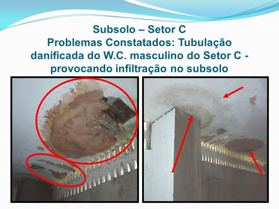 Subsolo – Setor C Problemas Constatados: Tubulação danificada do W.C. masculino do Setor C - provocando infiltração no subsolo