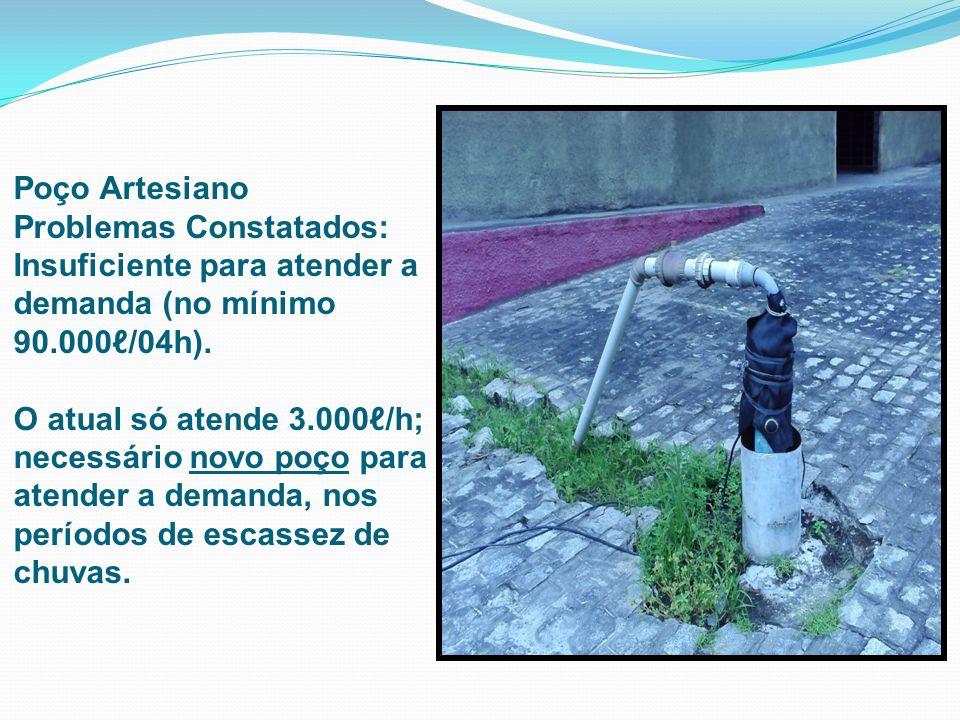 Poço Artesiano Problemas Constatados: Insuficiente para atender a demanda (no mínimo 90.000/04h). O atual só atende 3.000/h; necessário novo poço para
