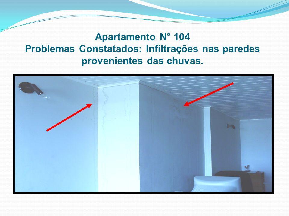 Apartamento N° 104 Problemas Constatados: Infiltrações nas paredes provenientes das chuvas.