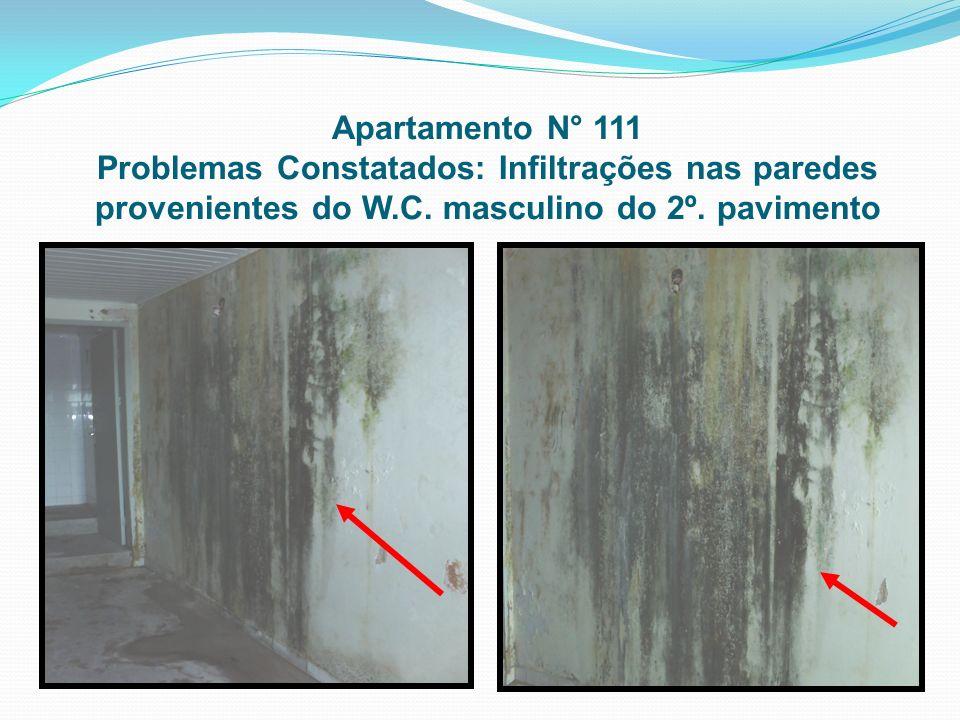Apartamento N° 111 Problemas Constatados: Infiltrações nas paredes provenientes do W.C. masculino do 2º. pavimento