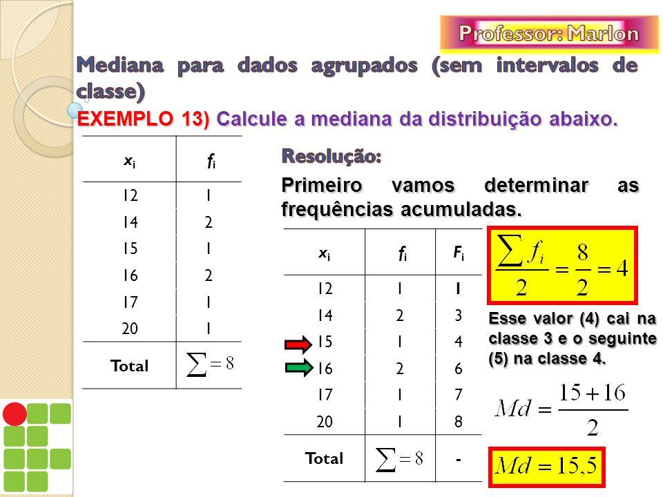 EXEMPLO 13) Calcule a mediana da distribuição abaixo. Primeiro vamos determinar as frequências acumuladas. xixi fi fi 121 142 151 162 171 201 Total xi