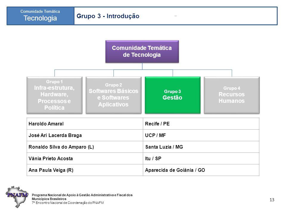 Programa Nacional de Apoio à Gestão Administrativa e Fiscal dos Municípios Brasileiros 7º Encontro Nacional de Coordenação do PNAFM Comunidade Temática Tecnologia 13 Grupo 3 - Introdução Comunidade Temática de Tecnologia Comunidade Temática de Tecnologia Grupo 1 Infra-estrutura, Hardware, Processos e Política Grupo 1 Infra-estrutura, Hardware, Processos e Política Grupo 2 Softwares Básicos e Softwares Aplicativos Grupo 2 Softwares Básicos e Softwares Aplicativos Grupo 3 Gestão Grupo 3 Gestão Grupo 4 Recursos Humanos Grupo 4 Recursos Humanos Haroldo AmaralRecife / PE José Ari Lacerda BragaUCP / MF Ronaldo Silva do Amparo (L)Santa Luzia / MG Vânia Prieto AcostaItu / SP Ana Paula Veiga (R)Aparecida de Goiânia / GO