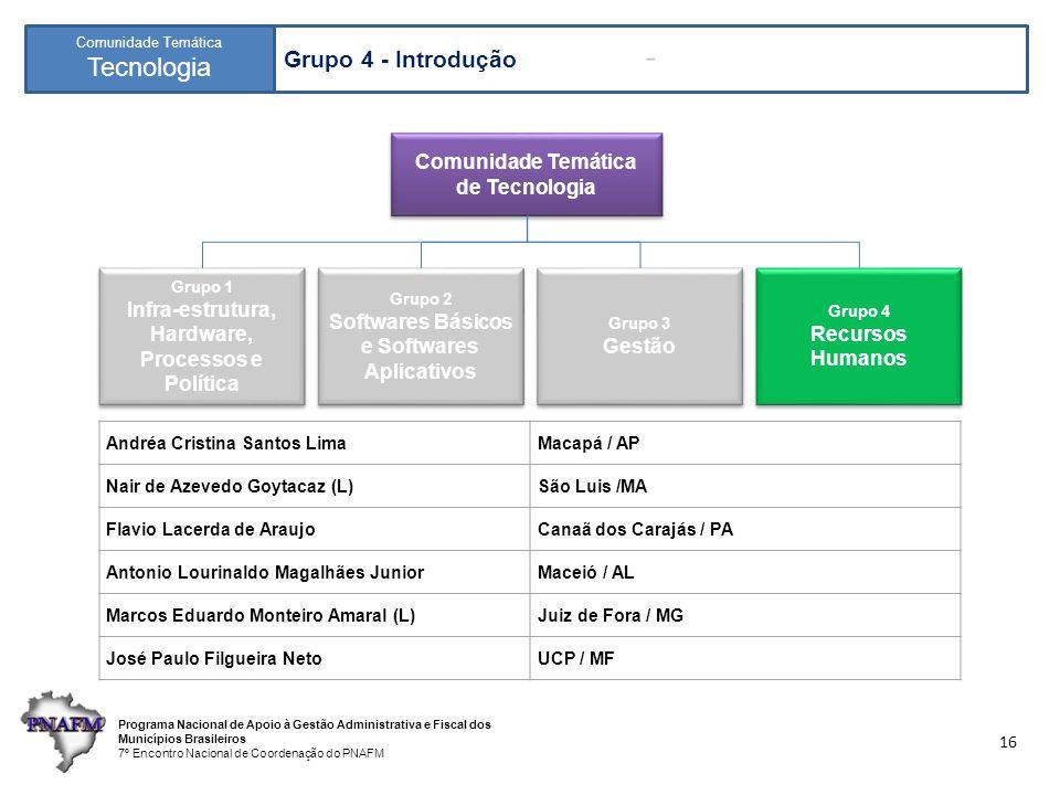 Programa Nacional de Apoio à Gestão Administrativa e Fiscal dos Municípios Brasileiros 7º Encontro Nacional de Coordenação do PNAFM Comunidade Temática Tecnologia 16 Grupo 4 - Introdução Comunidade Temática de Tecnologia Comunidade Temática de Tecnologia Grupo 1 Infra-estrutura, Hardware, Processos e Política Grupo 1 Infra-estrutura, Hardware, Processos e Política Grupo 2 Softwares Básicos e Softwares Aplicativos Grupo 2 Softwares Básicos e Softwares Aplicativos Grupo 3 Gestão Grupo 3 Gestão Grupo 4 Recursos Humanos Grupo 4 Recursos Humanos Andréa Cristina Santos LimaMacapá / AP Nair de Azevedo Goytacaz (L)São Luis /MA Flavio Lacerda de AraujoCanaã dos Carajás / PA Antonio Lourinaldo Magalhães JuniorMaceió / AL Marcos Eduardo Monteiro Amaral (L)Juiz de Fora / MG José Paulo Filgueira NetoUCP / MF