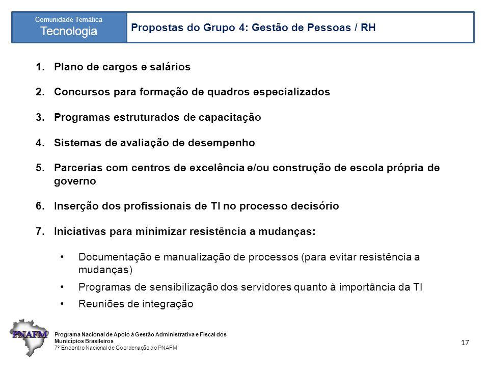 Programa Nacional de Apoio à Gestão Administrativa e Fiscal dos Municípios Brasileiros 7º Encontro Nacional de Coordenação do PNAFM Comunidade Temátic