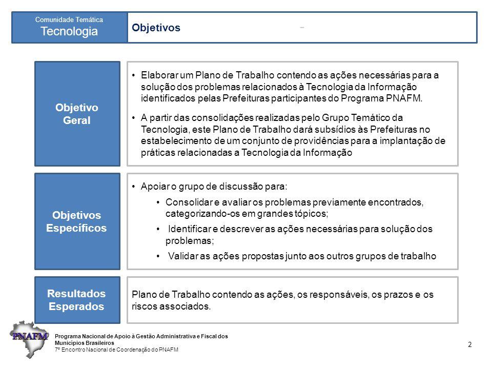 Programa Nacional de Apoio à Gestão Administrativa e Fiscal dos Municípios Brasileiros 7º Encontro Nacional de Coordenação do PNAFM Comunidade Temática Tecnologia Problemas Tratados 3 Problemas de Tecnologia Aspectos Técnicos Aspectos Administrativos Infra-Estrutura Processos Softwares Básicos e Sistemas Aplicativos Hardware Infra-Estrutura Processos Softwares Básicos e Sistemas Aplicativos Hardware Gestão Política Recursos Humanos Gestão Política Recursos Humanos
