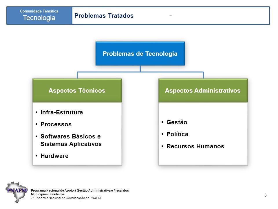 Programa Nacional de Apoio à Gestão Administrativa e Fiscal dos Municípios Brasileiros 7º Encontro Nacional de Coordenação do PNAFM Comunidade Temática Tecnologia 14 Propostas Grupo 3: Gestão 1.Planejamento estratégico / Programa de Governança em TI 2.Estratégias de investimento à luz do Planejamento Estratégico 3.Conscientizar alta administração da necessidade de reestruturações organizacionais 4.Priorizar investimentos na área de TI face às demais possibilidades 5.Prospectar outras fontes de recursos para TI 6.Revisar estruturas e processos (consultorias externas ou equipes de trabalho internas) 7.Estabelecer políticas, indicadores e mecanismos de avaliação da eficácia, eficiência e efetividade (COBIT, ITIL, Gestão por Competências) 8.Avaliar utilização de tecnologias implantadas
