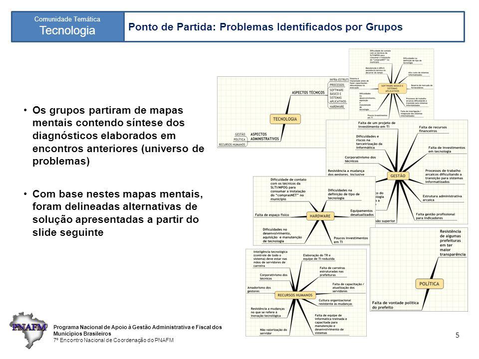 Programa Nacional de Apoio à Gestão Administrativa e Fiscal dos Municípios Brasileiros 7º Encontro Nacional de Coordenação do PNAFM Comunidade Temática Tecnologia Ponto de Partida: Problemas Identificados por Grupos 5 Os grupos partiram de mapas mentais contendo síntese dos diagnósticos elaborados em encontros anteriores (universo de problemas) Com base nestes mapas mentais, foram delineadas alternativas de solução apresentadas a partir do slide seguinte