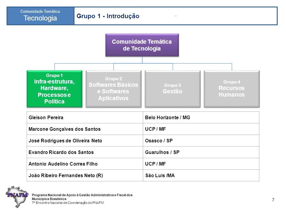 Programa Nacional de Apoio à Gestão Administrativa e Fiscal dos Municípios Brasileiros 7º Encontro Nacional de Coordenação do PNAFM Comunidade Temática Tecnologia 7 Comunidade Temática de Tecnologia Comunidade Temática de Tecnologia Grupo 1 Infra-estrutura, Hardware, Processos e Política Grupo 1 Infra-estrutura, Hardware, Processos e Política Grupo 2 Softwares Básicos e Softwares Aplicativos Grupo 2 Softwares Básicos e Softwares Aplicativos Grupo 3 Gestão Grupo 3 Gestão Grupo 4 Recursos Humanos Grupo 4 Recursos Humanos Grupo 1 - Introdução Gleison PereiraBelo Horizonte / MG Marcone Gonçalves dos SantosUCP / MF José Rodrigues de Oliveira NetoOsasco / SP Evandro Ricardo dos SantosGuarulhos / SP Antonio Audelino Correa FilhoUCP / MF João Ribeiro Fernandes Neto (R)São Luis /MA