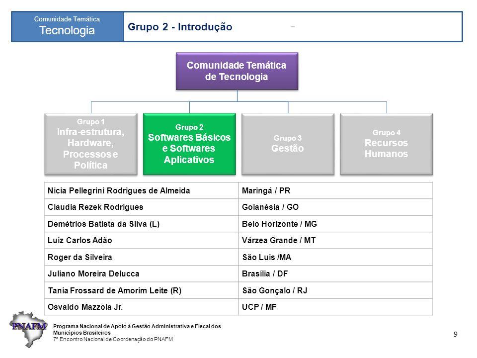 Programa Nacional de Apoio à Gestão Administrativa e Fiscal dos Municípios Brasileiros 7º Encontro Nacional de Coordenação do PNAFM Comunidade Temática Tecnologia 9 Grupo 2 - Introdução Comunidade Temática de Tecnologia Comunidade Temática de Tecnologia Grupo 1 Infra-estrutura, Hardware, Processos e Política Grupo 1 Infra-estrutura, Hardware, Processos e Política Grupo 2 Softwares Básicos e Softwares Aplicativos Grupo 2 Softwares Básicos e Softwares Aplicativos Grupo 3 Gestão Grupo 3 Gestão Grupo 4 Recursos Humanos Grupo 4 Recursos Humanos Nicia Pellegrini Rodrigues de AlmeidaMaringá / PR Claudia Rezek RodriguesGoianésia / GO Demétrios Batista da Silva (L)Belo Horizonte / MG Luiz Carlos AdãoVárzea Grande / MT Roger da SilveiraSão Luis /MA Juliano Moreira DeluccaBrasília / DF Tania Frossard de Amorim Leite (R)São Gonçalo / RJ Osvaldo Mazzola Jr.UCP / MF
