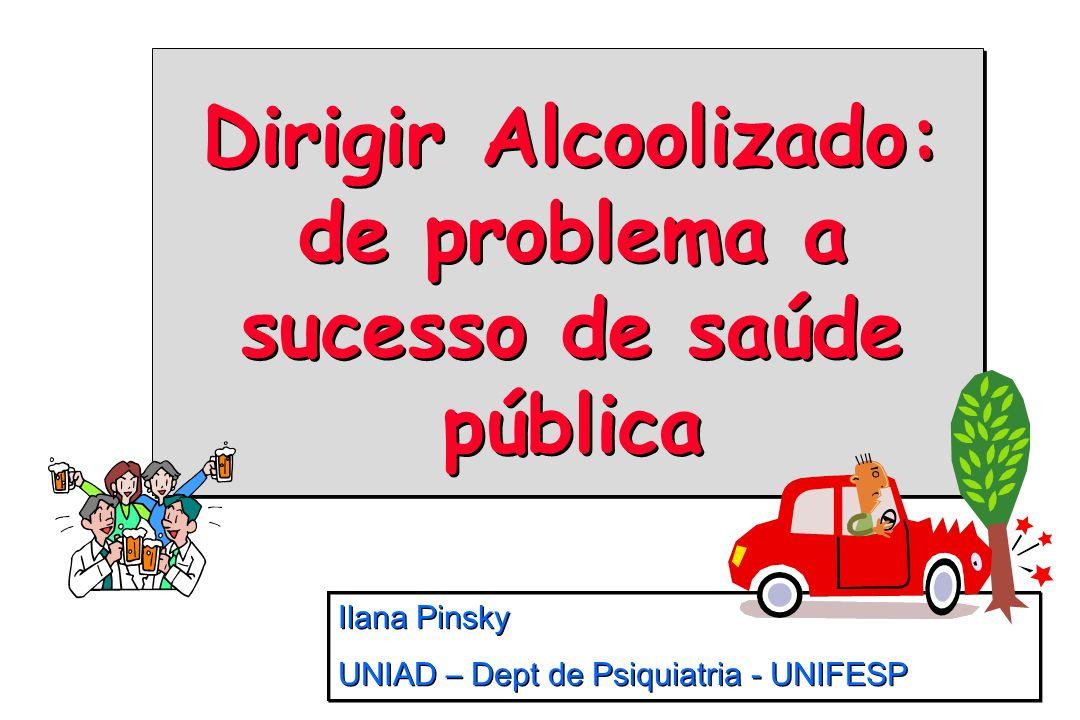 Dirigir Alcoolizado: de problema a sucesso de saúde pública Ilana Pinsky UNIAD – Dept de Psiquiatria - UNIFESP Ilana Pinsky UNIAD – Dept de Psiquiatri
