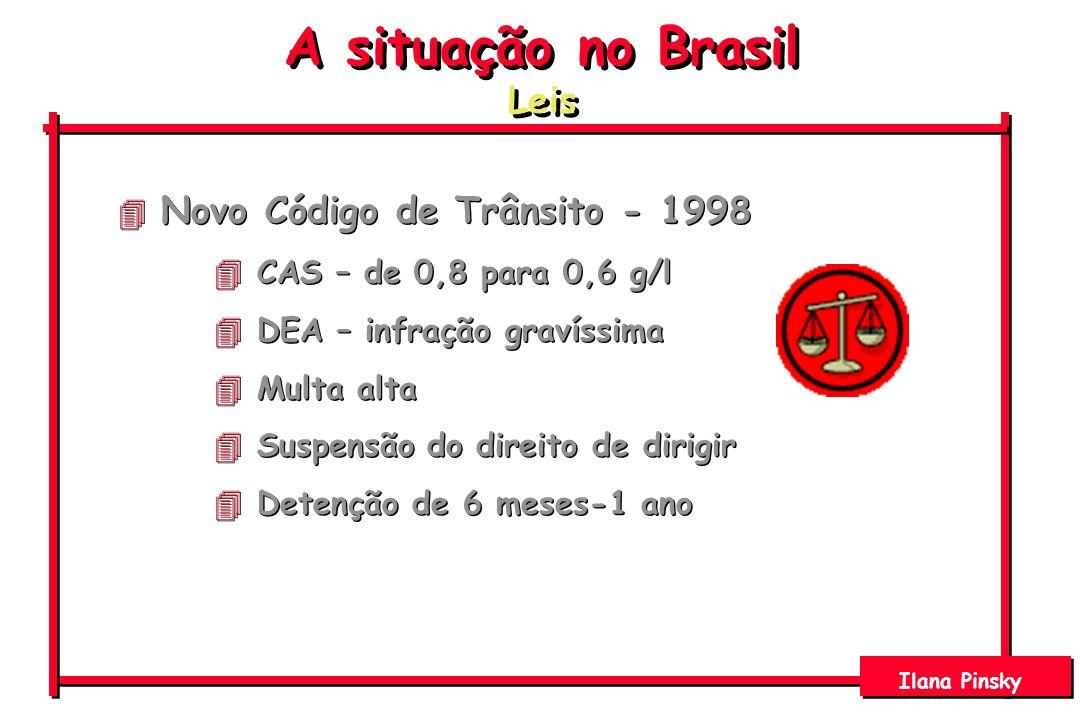 A situação no Brasil Leis A situação no Brasil Leis Ilana Pinsky 4 Novo Código de Trânsito - 1998 4 CAS – de 0,8 para 0,6 g/l 4 DEA – infração gravíss