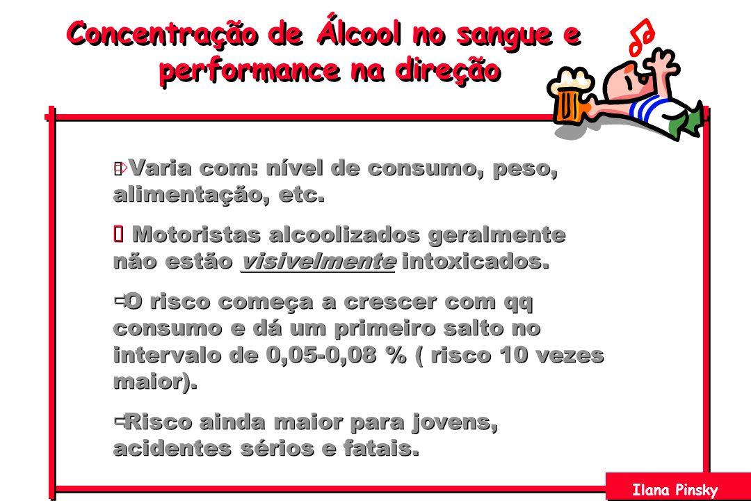 Concentração de Álcool no sangue e performance na direção Concentração de Álcool no sangue e performance na direção Ilana Pinsky Varia com: nível de c