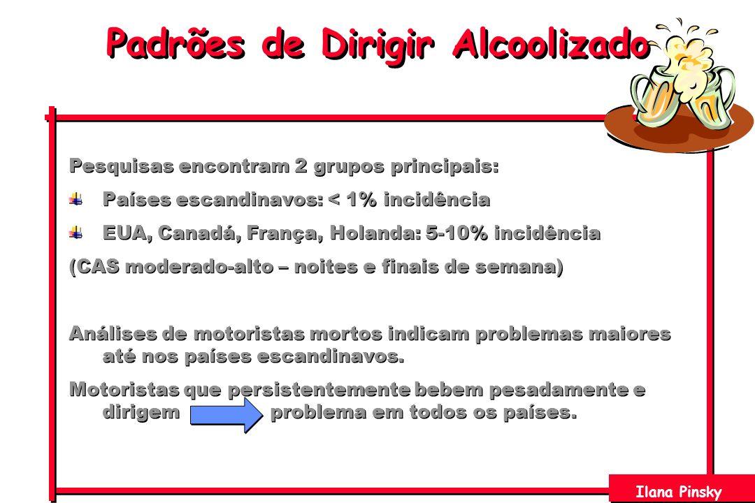 Padrões de Dirigir Alcoolizado Ilana Pinsky Pesquisas encontram 2 grupos principais: Países escandinavos: < 1% incidência EUA, Canadá, França, Holanda