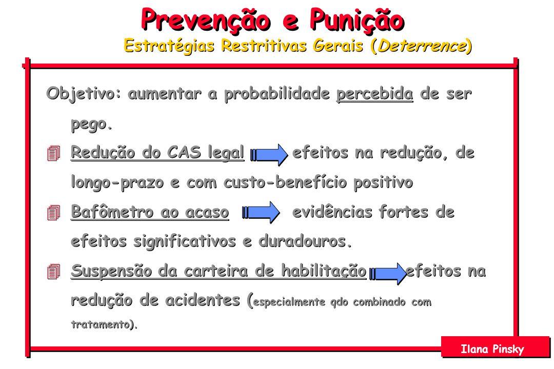 Prevenção e Punição Ilana Pinsky Objetivo: aumentar a probabilidade percebida de ser pego. 4Redução do CAS legalefeitos na redução, de longo-prazo e c