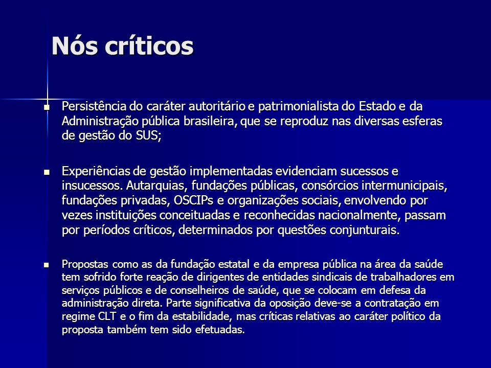 Nós críticos Persistência do caráter autoritário e patrimonialista do Estado e da Administração pública brasileira, que se reproduz nas diversas esfer