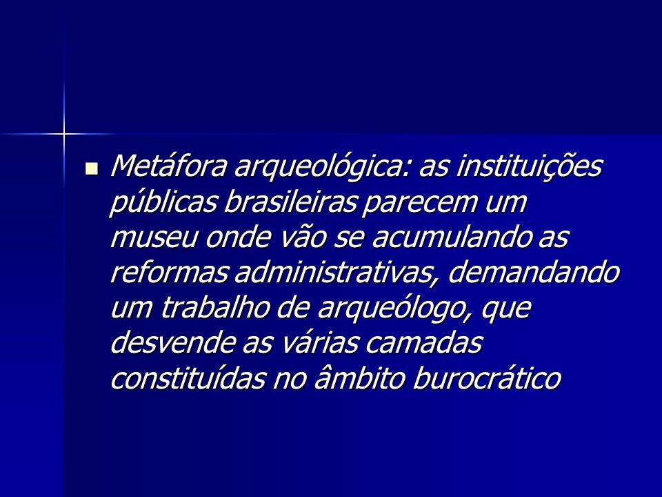 Metáfora arqueológica: as instituições públicas brasileiras parecem um museu onde vão se acumulando as reformas administrativas, demandando um trabalh