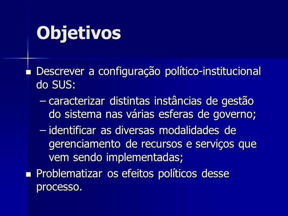 Objetivos Descrever a configuração político-institucional do SUS: Descrever a configuração político-institucional do SUS: –caracterizar distintas inst