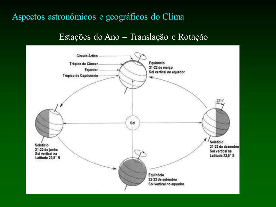 Aspectos astronômicos e geográficos do Clima Estações do Ano – Translação e Rotação