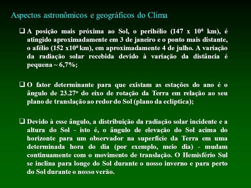 Aspectos astronômicos e geográficos do Clima A posição mais próxima ao Sol, o perihélio (147 x 10 6 km), é atingido aproximadamente em 3 de janeiro e o ponto mais distante, o afélio (152 x10 6 km), em aproximadamente 4 de julho.