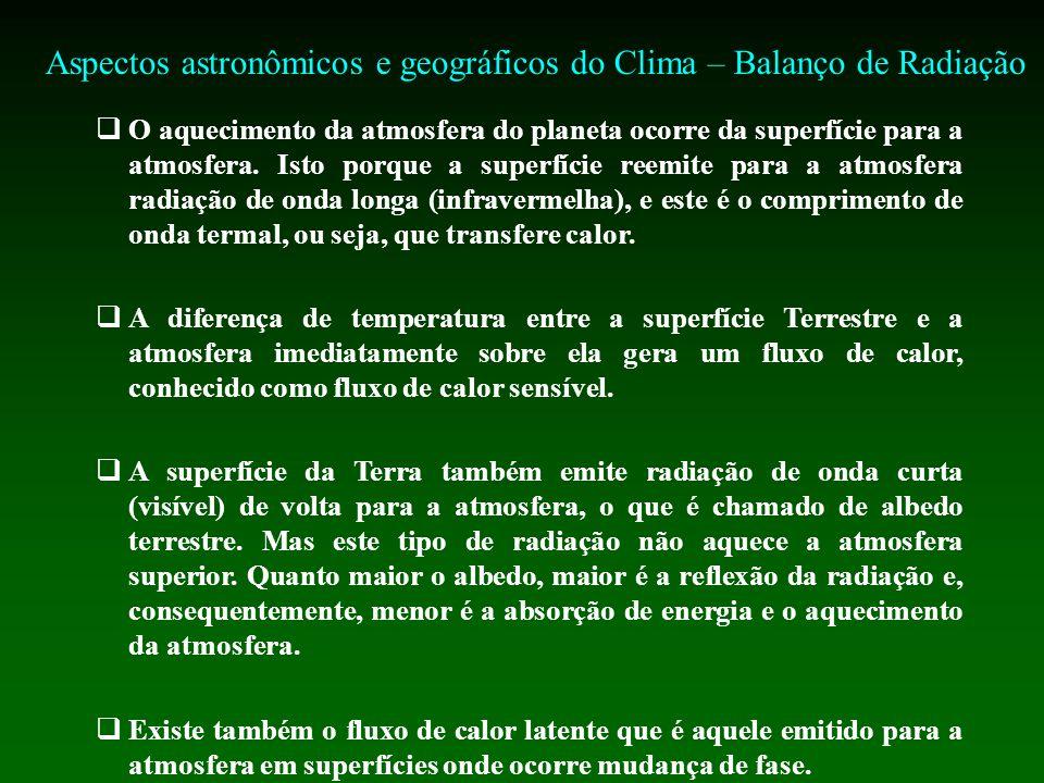 O aquecimento da atmosfera do planeta ocorre da superfície para a atmosfera.