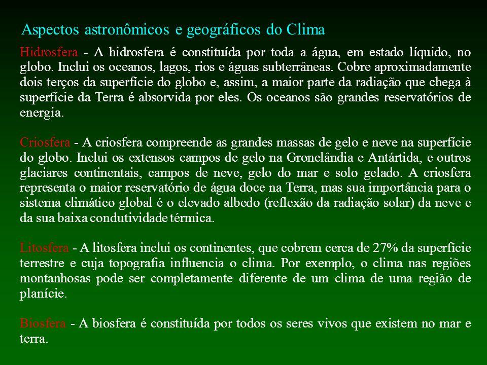 Aspectos astronômicos e geográficos do Clima Hidrosfera - A hidrosfera é constituída por toda a água, em estado líquido, no globo.