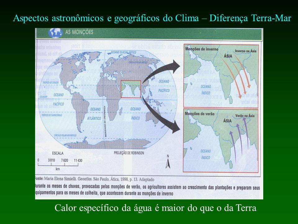 Aspectos astronômicos e geográficos do Clima – Diferença Terra-Mar Calor específico da água é maior do que o da Terra