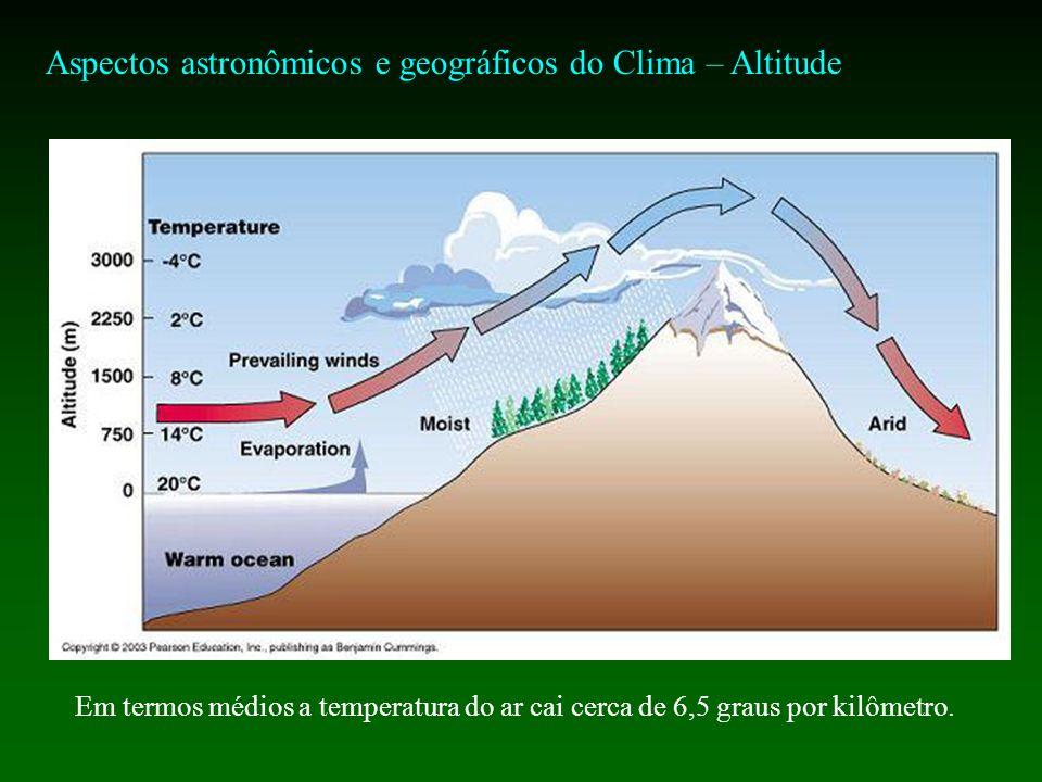 Aspectos astronômicos e geográficos do Clima – Altitude Em termos médios a temperatura do ar cai cerca de 6,5 graus por kilômetro.