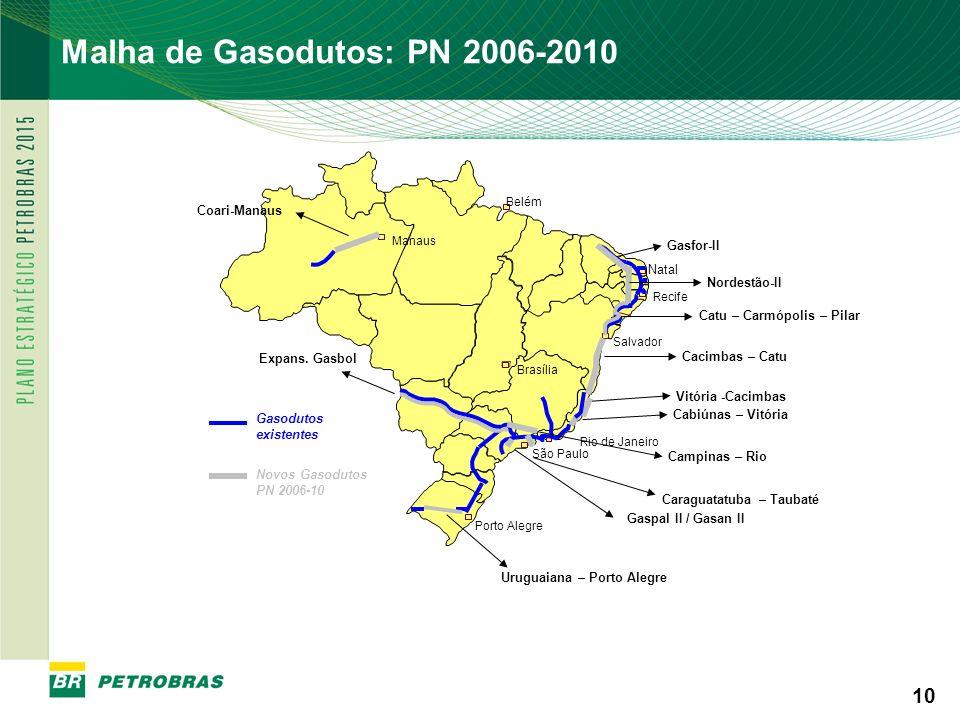 PETROBRAS 10 Malha de Gasodutos: PN 2006-2010 Gasodutos existentes Novos Gasodutos PN 2006-10 Manaus Belém Natal Recife Salvador Rio de Janeiro São Pa