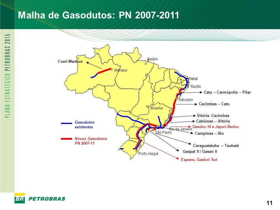 PETROBRAS 11 Malha de Gasodutos: PN 2007-2011 Gasodutos existentes Novos Gasodutos PN 2007-11 Manaus Belém Natal Recife Salvador Rio de Janeiro São Pa
