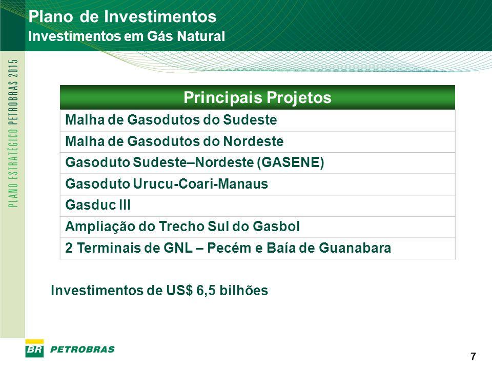 PETROBRAS 7 7 Investimentos em Gás Natural Plano de Investimentos Investimentos de US$ 6,5 bilhões Principais Projetos Malha de Gasodutos do Sudeste M