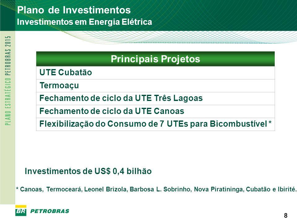 PETROBRAS 8 8 Investimentos em Energia Elétrica Plano de Investimentos Principais Projetos UTE Cubatão Termoaçu Fechamento de ciclo da UTE Três Lagoas