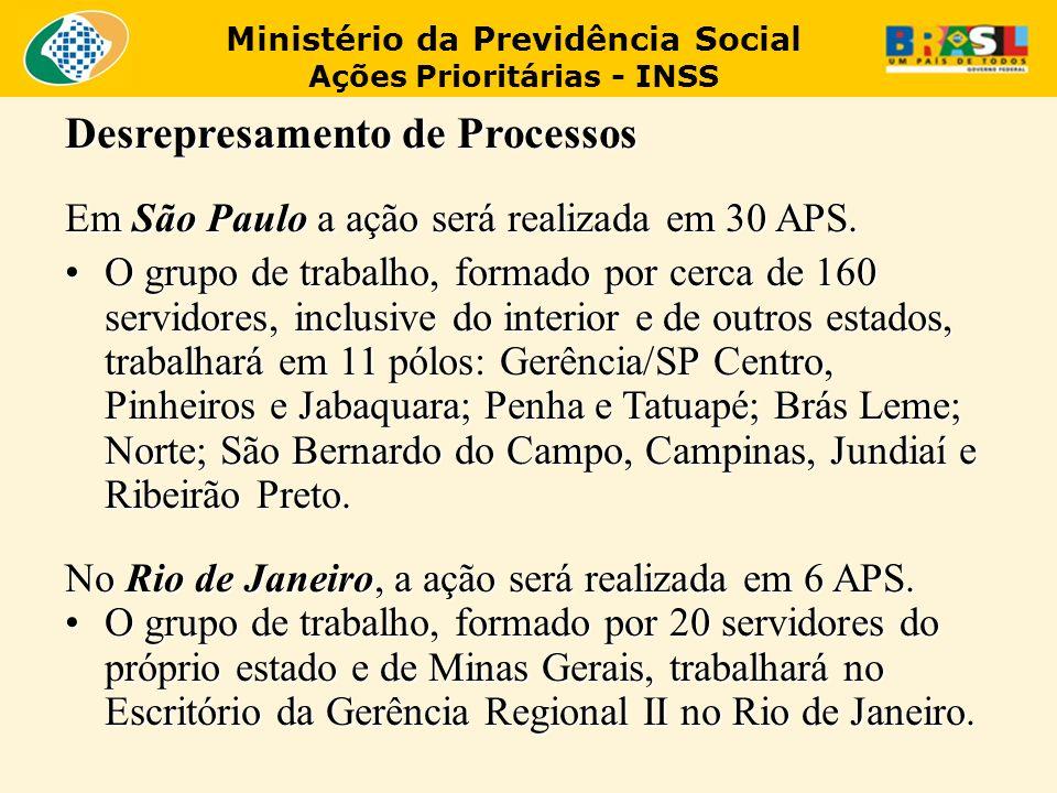 Ministério da Previdência Social Ações Prioritárias - INSS Desrepresamento de Processos Em São Paulo a ação será realizada em 30 APS. O grupo de traba