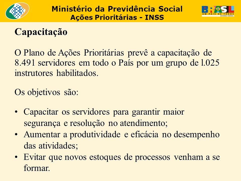 Ministério da Previdência Social Ações Prioritárias - INSS Capacitação O Plano de Ações Prioritárias prevê a capacitação de 8.491 servidores em todo o