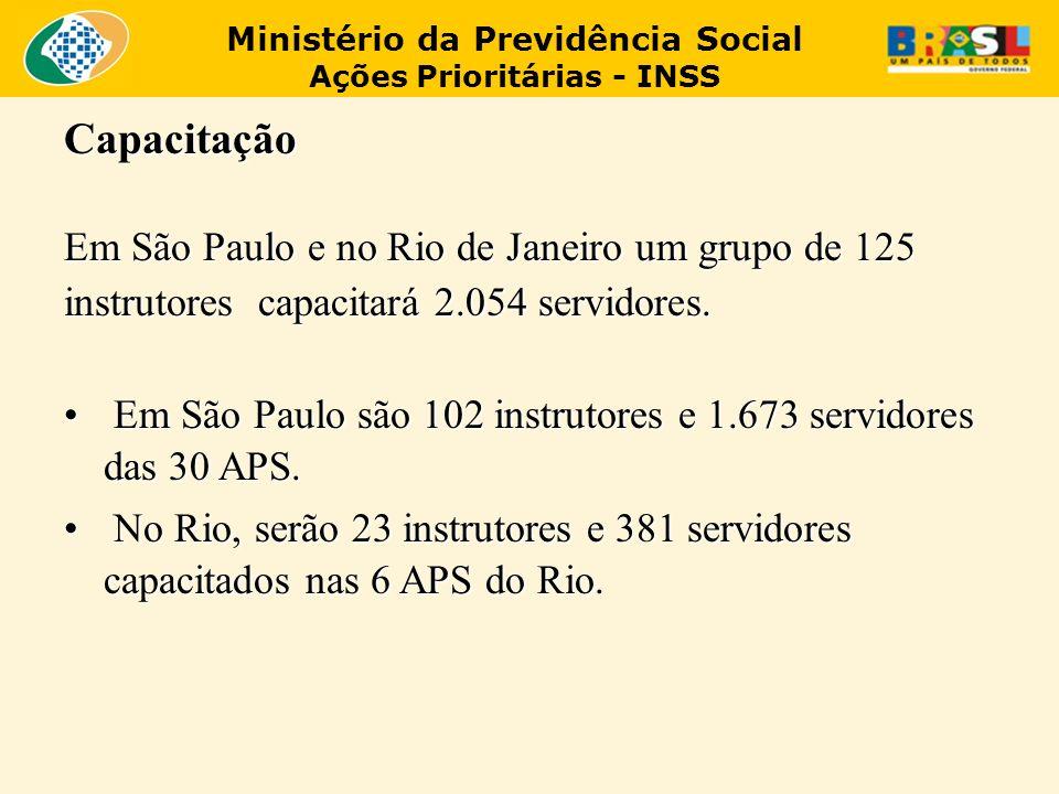 Ministério da Previdência Social Ações Prioritárias - INSS Capacitação Em São Paulo e no Rio de Janeiro um grupo de 125 instrutores capacitará 2.054 servidores.