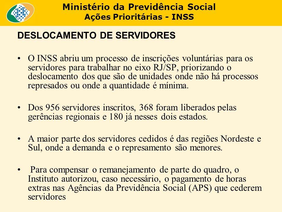 Ministério da Previdência Social Ações Prioritárias - INSS DESLOCAMENTO DE SERVIDORES O INSS abriu um processo de inscrições voluntárias para os servi
