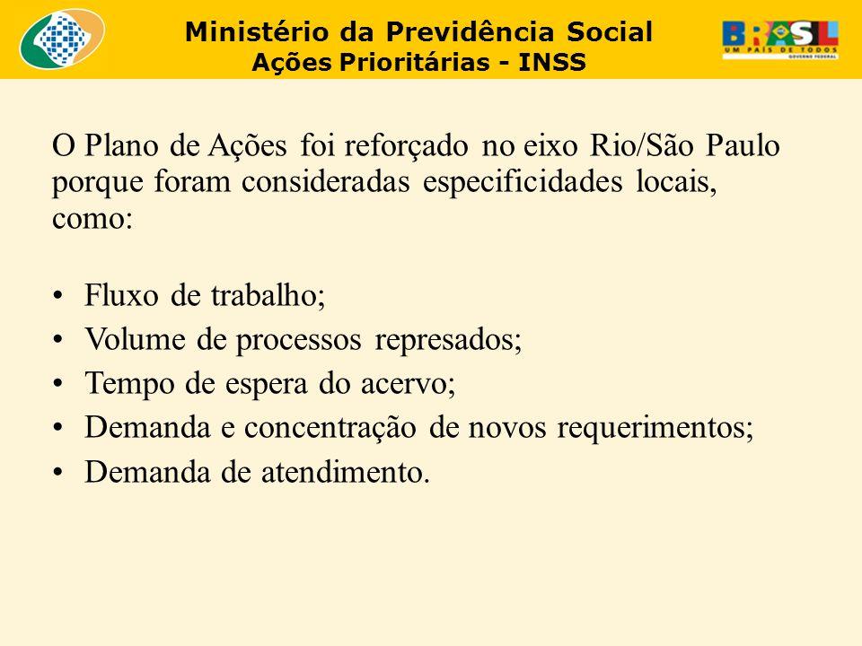 Ministério da Previdência Social Ações Prioritárias - INSS O Plano de Ações foi reforçado no eixo Rio/São Paulo porque foram consideradas especificida