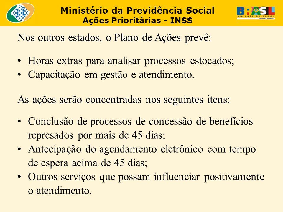 Ministério da Previdência Social Ações Prioritárias - INSS Nos outros estados, o Plano de Ações prevê: Horas extras para analisar processos estocados;