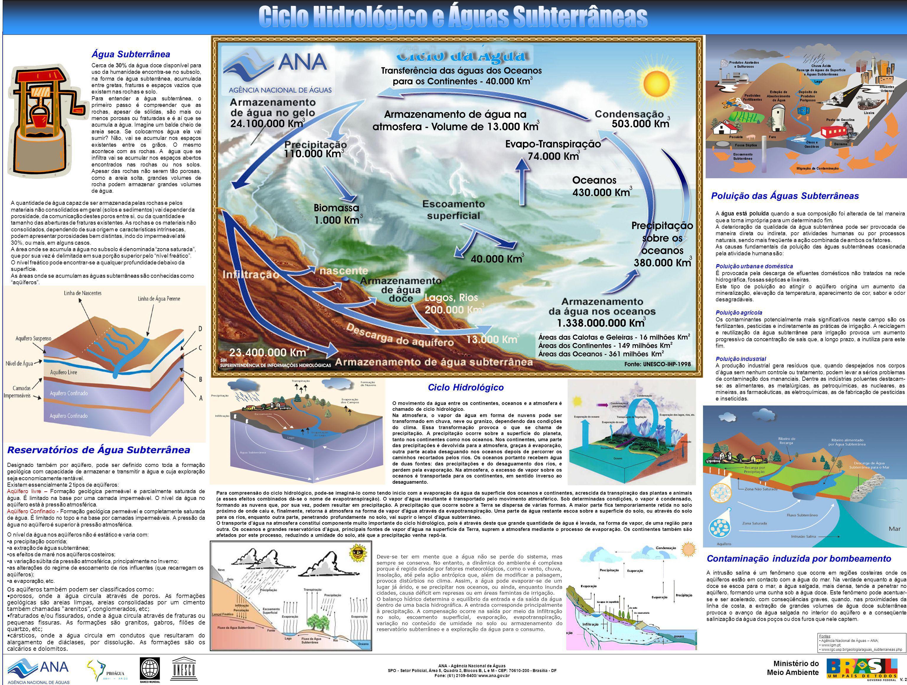 Para compreensão do ciclo hidrológico, pode-se imaginá-lo como tendo início com a evaporação da água da superfície dos oceanos e continentes, acrescid