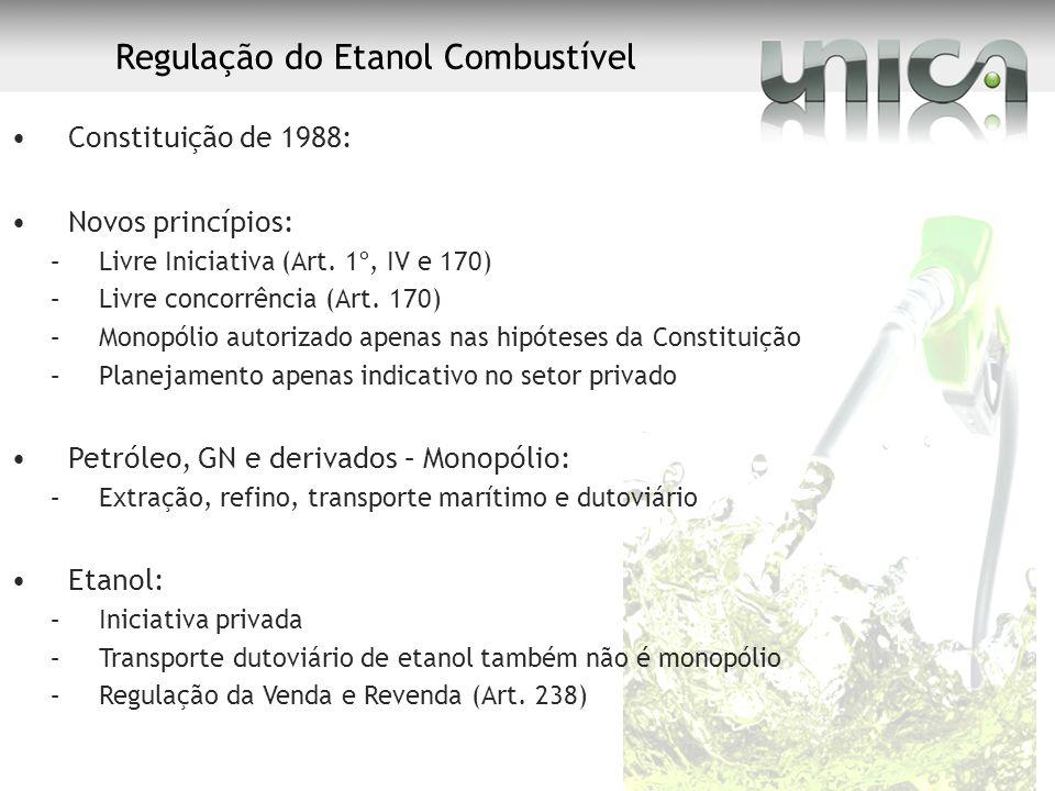 Regulação do Etanol Combustível Constituição de 1988: Novos princípios: –Livre Iniciativa (Art. 1º, IV e 170) –Livre concorrência (Art. 170) –Monopóli