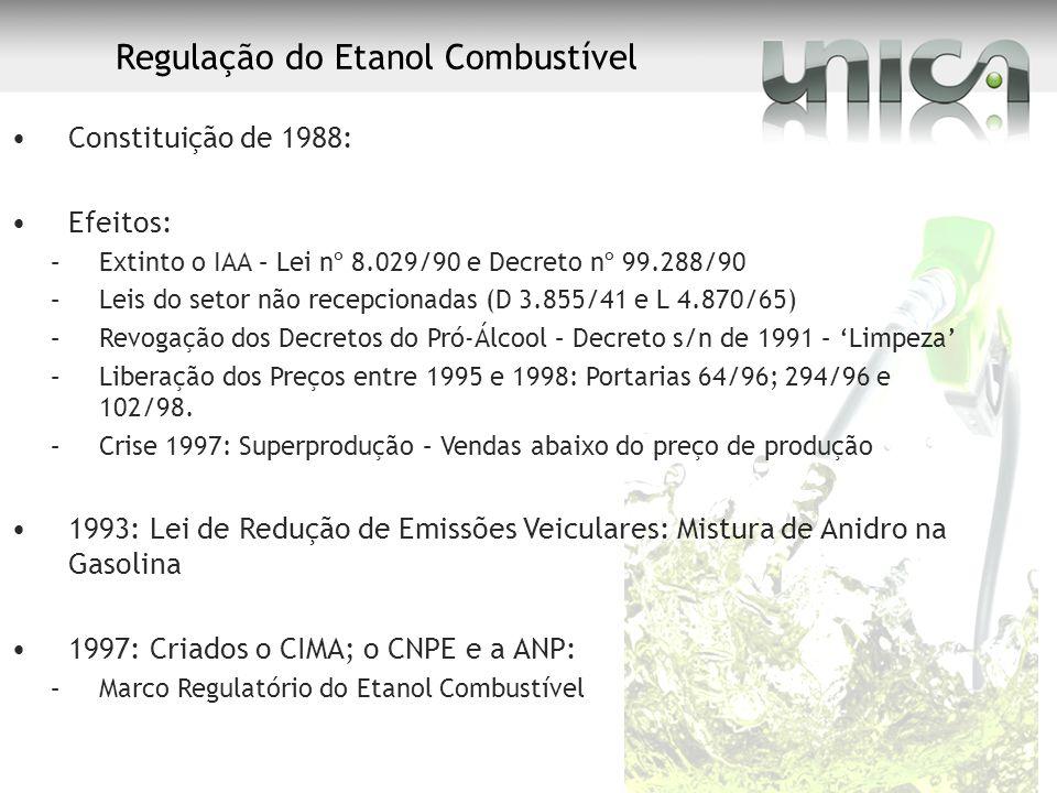 Regulação do Etanol Combustível Constituição de 1988: Efeitos: –Extinto o IAA – Lei nº 8.029/90 e Decreto nº 99.288/90 –Leis do setor não recepcionada