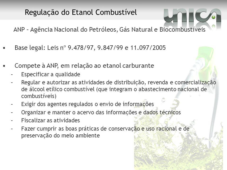 Regulação do Etanol Combustível ANP – Agência Nacional do Petróleos, Gás Natural e Biocombustíveis Base legal: Leis nº 9.478/97, 9.847/99 e 11.097/200