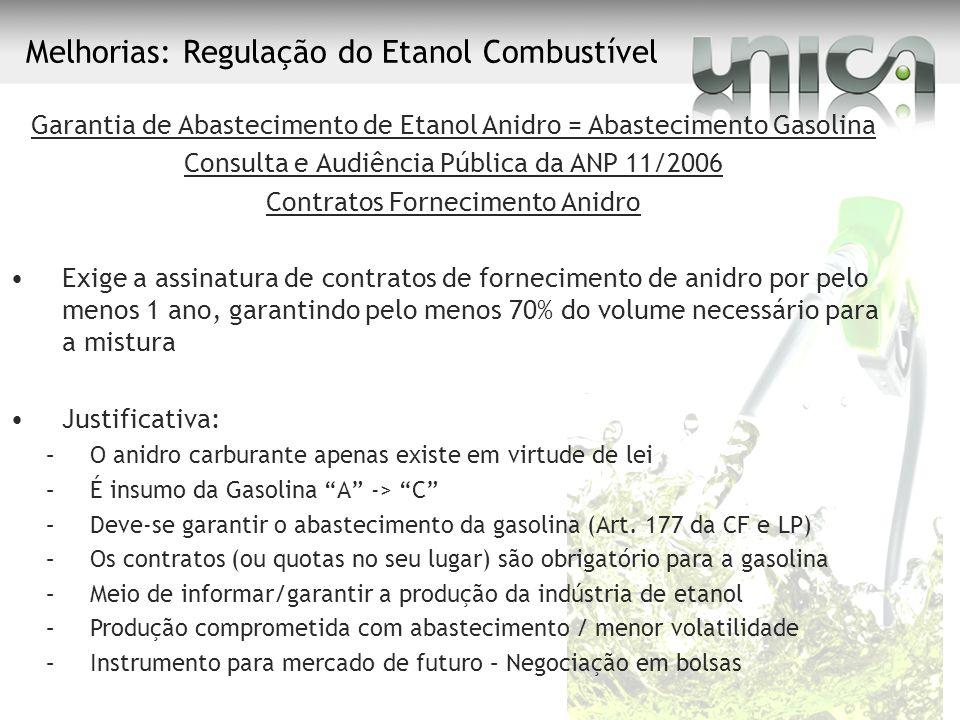 Melhorias: Regulação do Etanol Combustível Garantia de Abastecimento de Etanol Anidro = Abastecimento Gasolina Consulta e Audiência Pública da ANP 11/