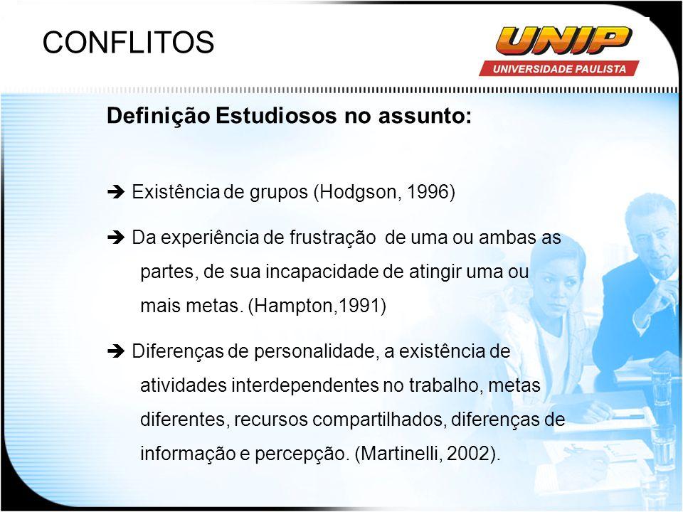 CONFLITOS Definição Estudiosos no assunto: Existência de grupos (Hodgson, 1996) Da experiência de frustração de uma ou ambas as partes, de sua incapac